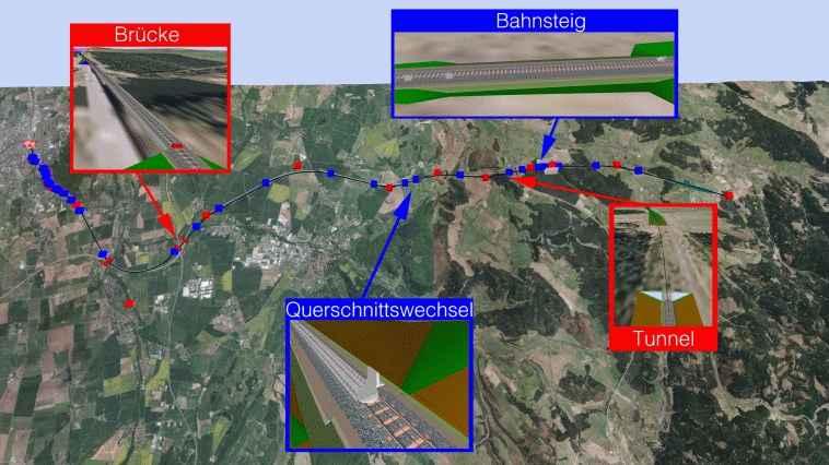 Software für die Trassierung und Bahnplanung