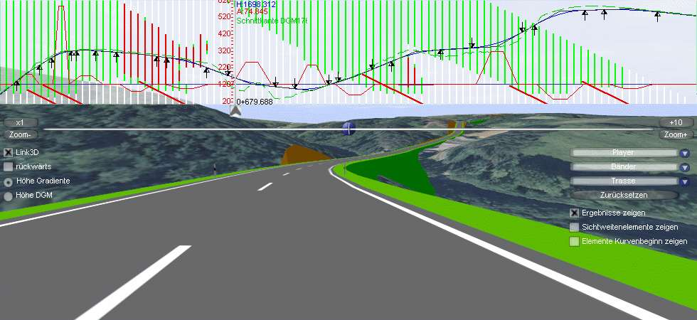 Trassenentwurf und – Prüfung auf Basis von VIS-All 3D