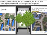 Umsetzung von GIS Daten in ein interaktives 3D Modell