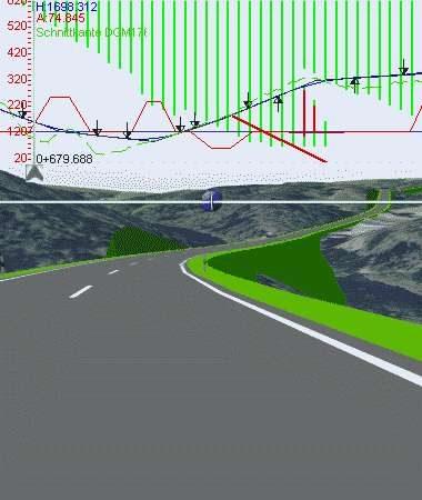 Strassenplanung und Optimierung mit VIS-All Software